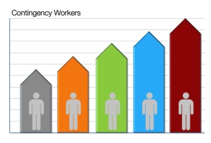 Contingency Workers Graphic
