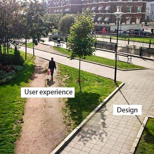 User Experience Jobs
