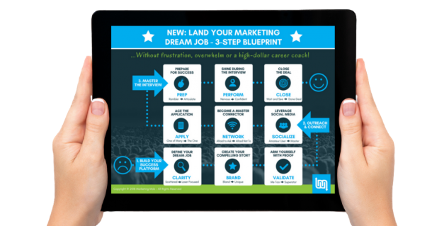 Jobs marketing mob download mob method 3 step blueprint malvernweather Image collections